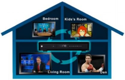 multiroom TV,satellite dish, tv aerial, installers dundalk, freesat, saorview, freeview